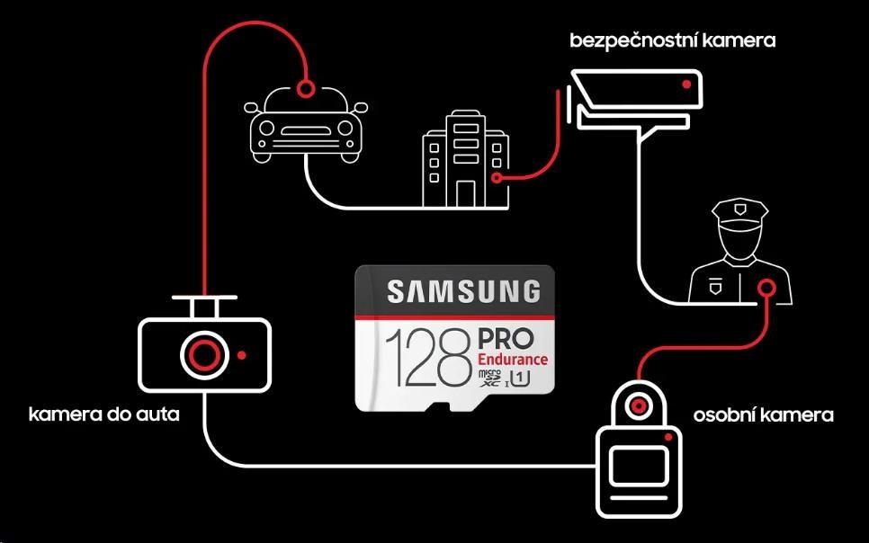 Obr. Nový standard pro bezpečnostní kamery 1198264c