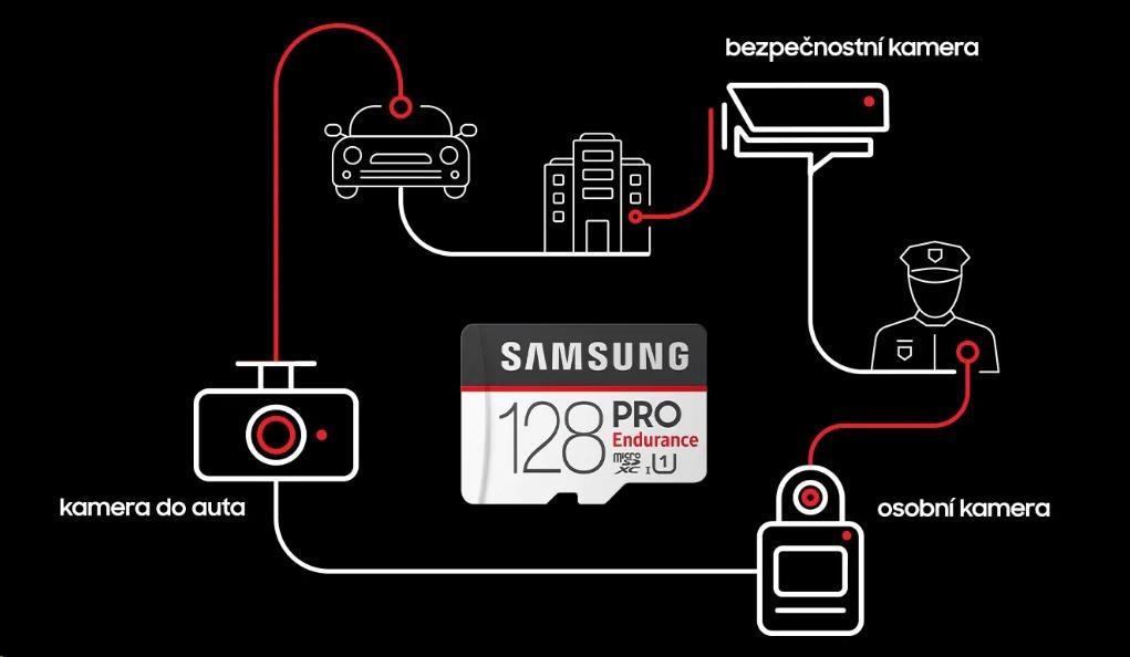 Obr. Nový standard pro bezpečnostní kamery 1198266c