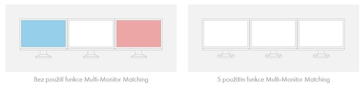 Obr. ScreenManager Pro: Pro vaše osobní nastavení 1255958g
