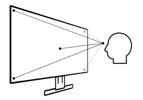 Obr. Nejvyšší kvalita obrazu díky panelu IPS 1255959b