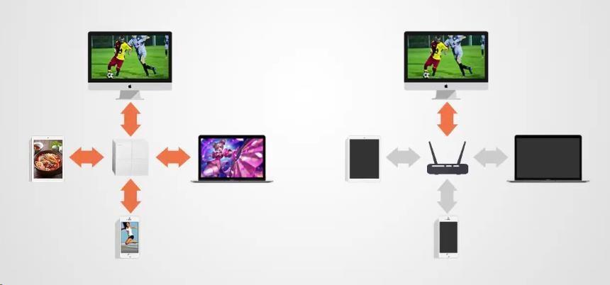 Obr. Bezproblémové hraní a streamování 4K HD videí současně 1487897d