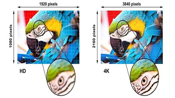 Obr. Ultra HD 4K resolution 1534462a