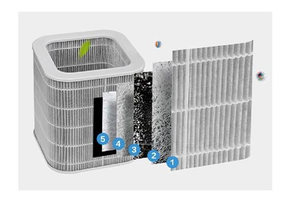 Obr. Toshiba CAF-X83XPL rychle zlepší kvalitu vzduchu v domácnosti 1541612c