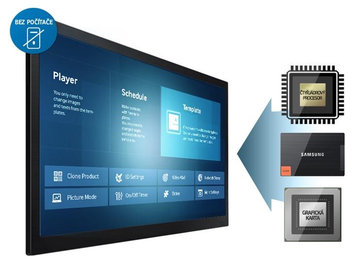 Obr. Zvyšte výkonnost své firmy pomocí pokročilé platformy SSSP druhé generace 524549c
