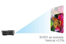 Obr. Funkce posunu objektivu Lens Shift pro zvýšenou toleranci drobných nepřesností ve výpočtu 571799c